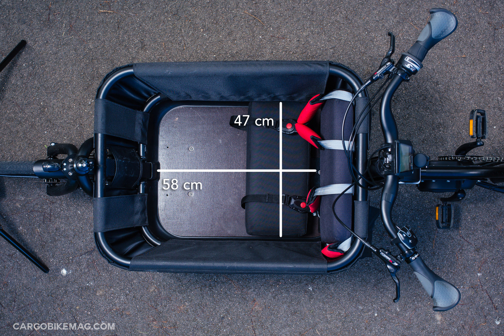 Cargo space: The overview – Cargobike Magazine